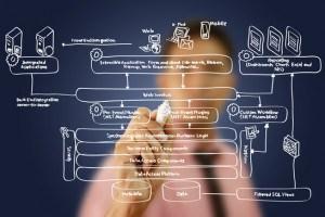 Boston Managed IT Service Provider